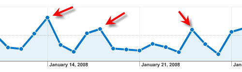 google-analytics-chart.jpg
